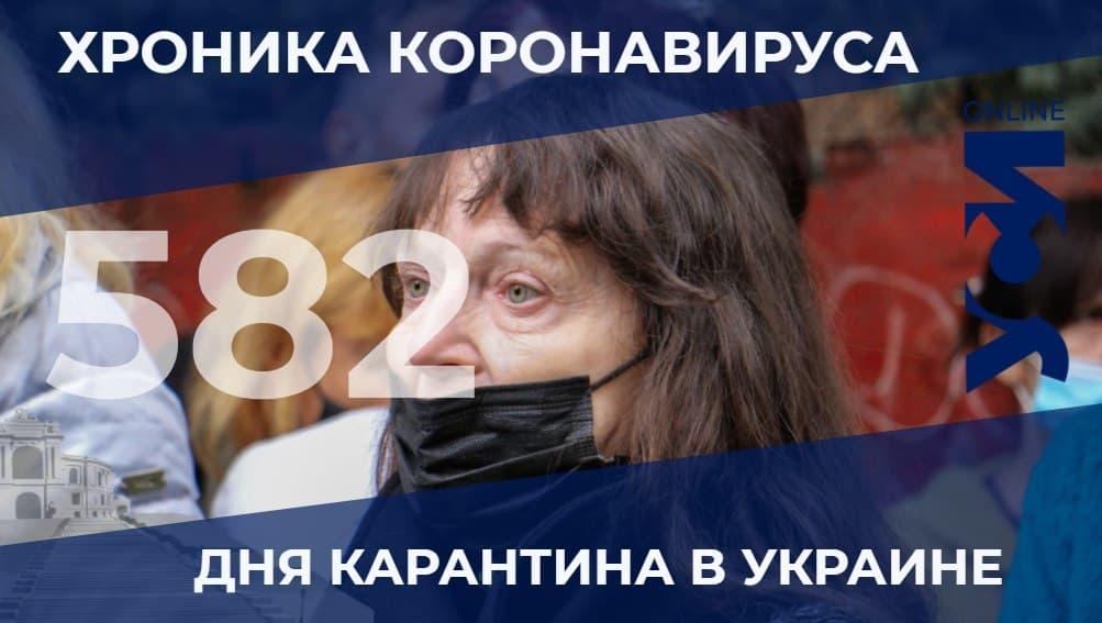 COVID-19: за сутки в Одесской области 34 летальных случая «фото»